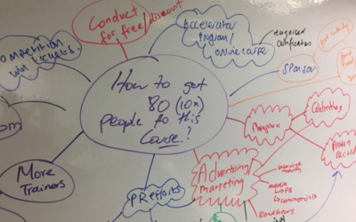 How a group can use Mindmapping
