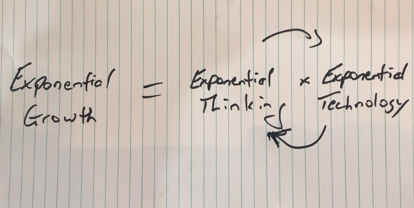 Here is the formula for exponential growth