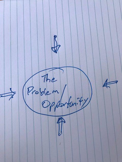 How Leaders can enhance their Creative Thinking