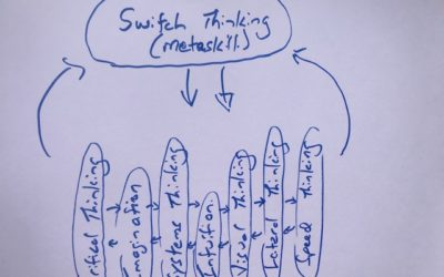 Switch Thinking – a new meta-skill for a new workplace?